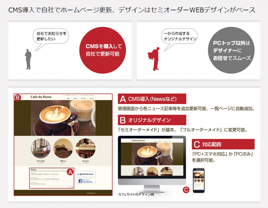 CMS導入のホームページ制作プラン